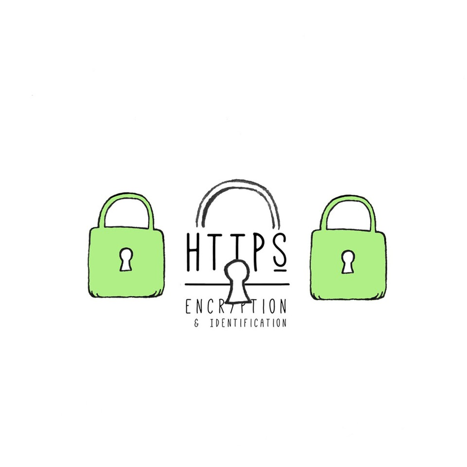 HTTPS Importance and Explanation