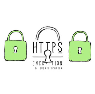 HTTPS: Why Security is an Important Part of Your Site's SEO Strategy